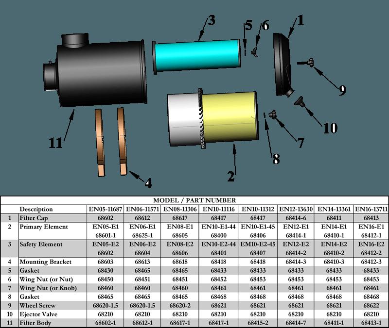 EN product parts.
