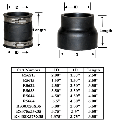 Rubber Couplings.